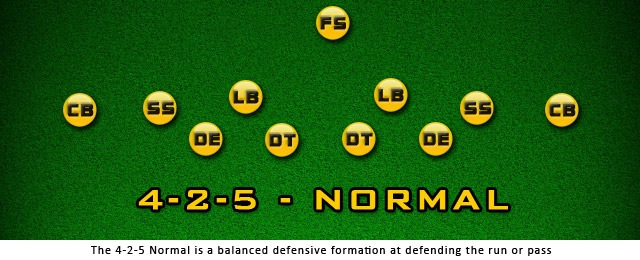 Image result for 4-2-5 defense