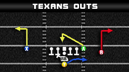 iform pro texans outs1 I Form Pro   Texan Outs