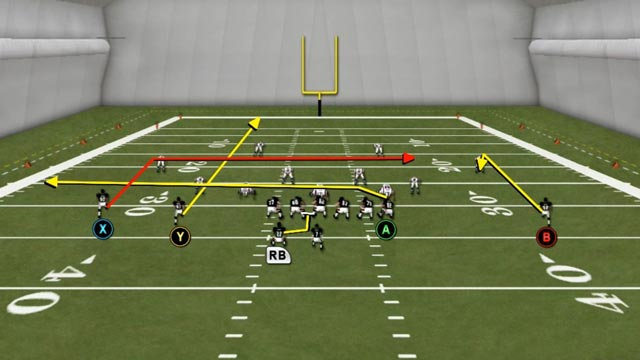 gun doubles wk pa dagger banner Madden Tips | Madden | Football Plays | Football Strategies