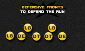 defensive fronts defend run 300x180 Madden Tips | Madden | Football Plays | Football Strategies